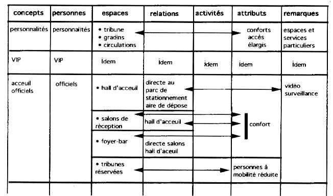Tableau de lecture synthétique